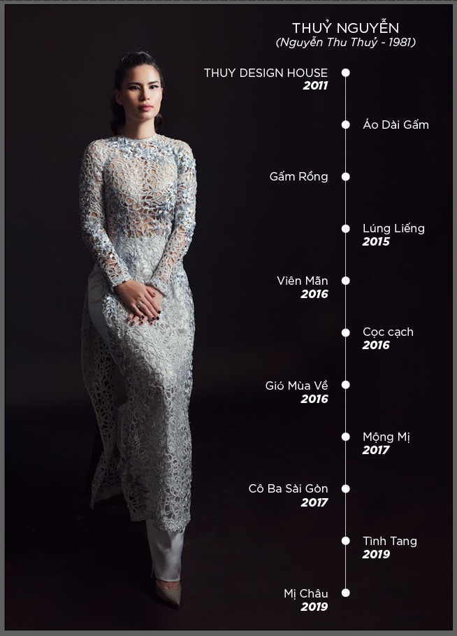 An image of a seated model in front of a black backdrop dressed in an elaborate light blue Ao Dai. To the right is a vertical timeline of Thuy Nguyen's achievements